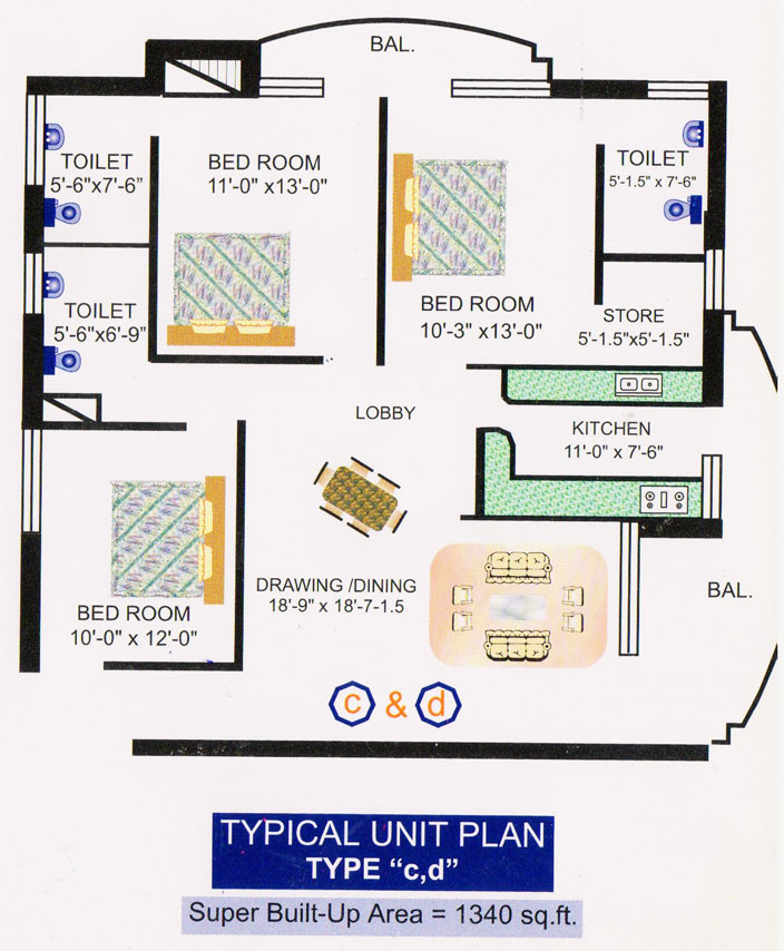ng-typical-unit-plan2