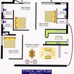 ng-typical-unit-plan6
